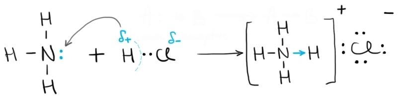 clorura de amoniu.jpg